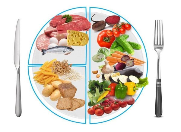 Правильное питание. Список бюджетных и базовых продуктов